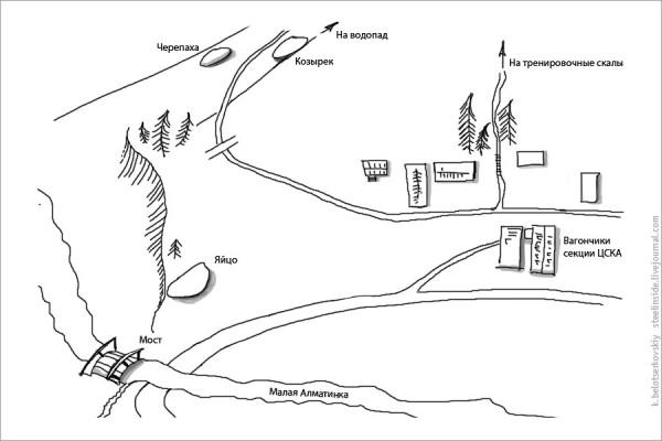 Типа карта.