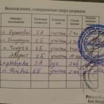Гена Дуров: Первопроход в массиве Fitz Roy
