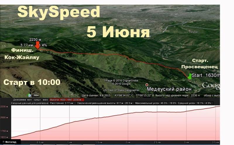 Чемпионата Республики Казахстан по скайраннингу. Sky Speed @ санаторий Просвещенец – Кок Джайлау